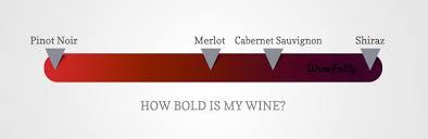 image credit:  winefolly.com